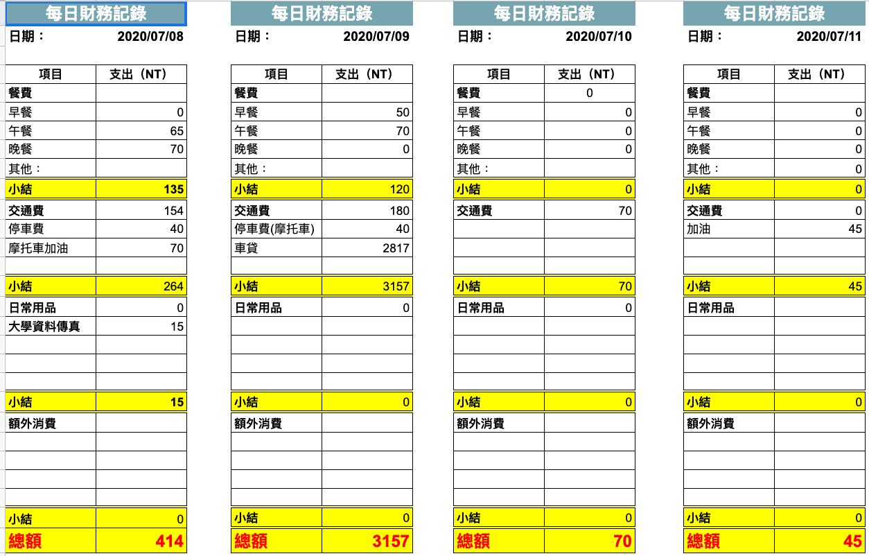 日隆財務記錄表