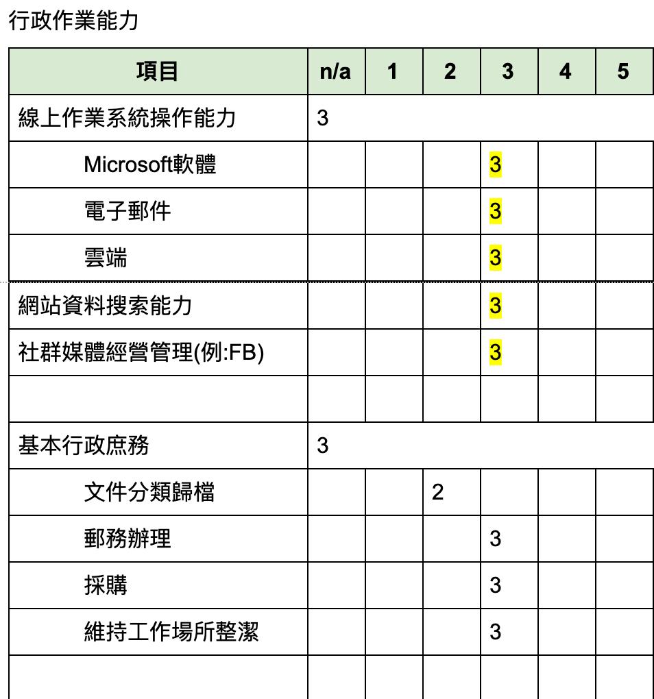 遠景計劃績效評估表單 2